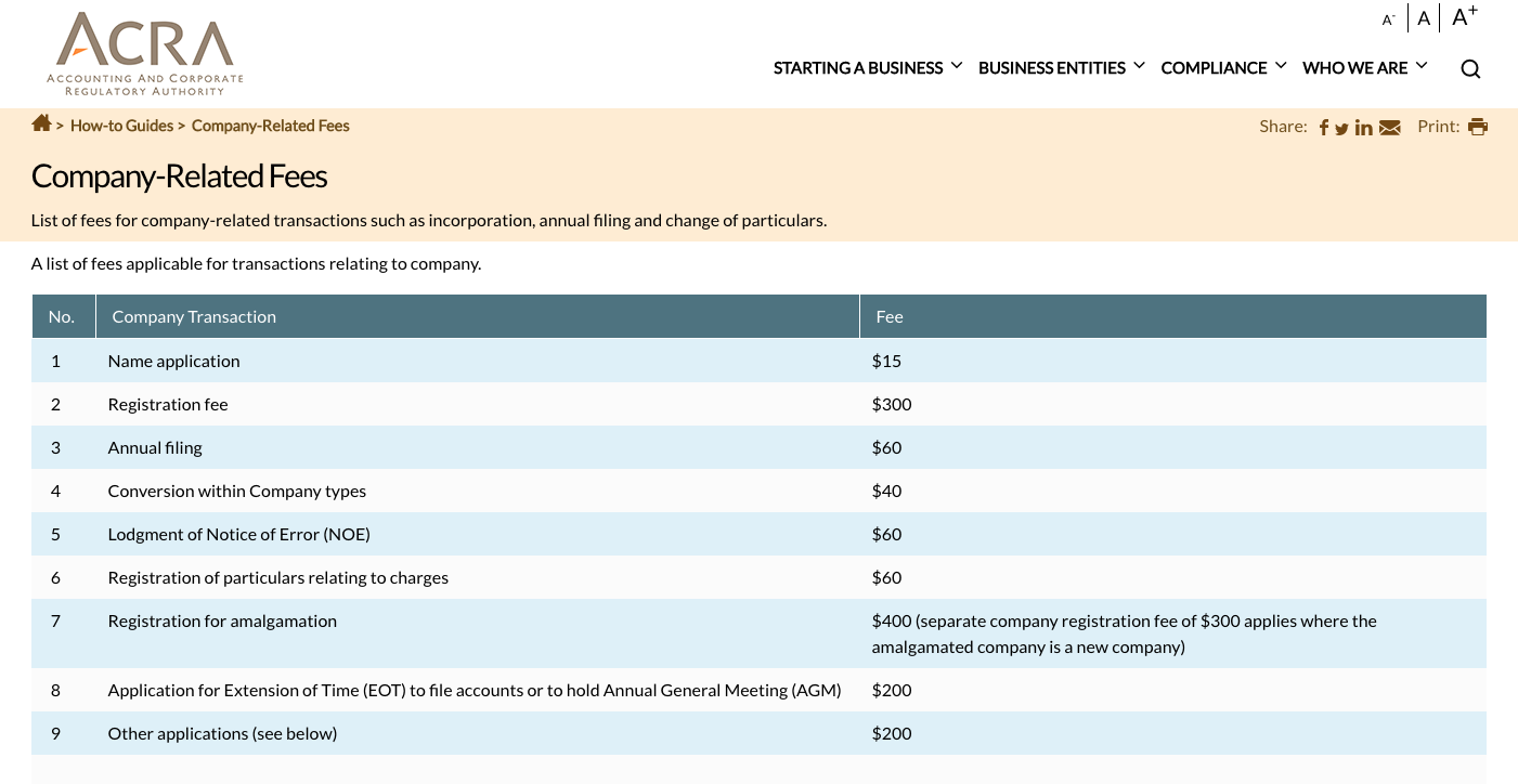 company-related ACRA fees